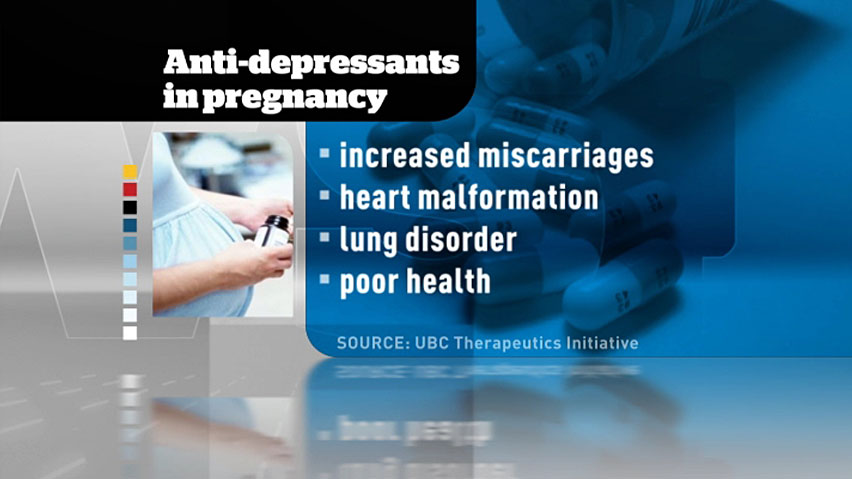 Pregnancy and antidepressants2:18